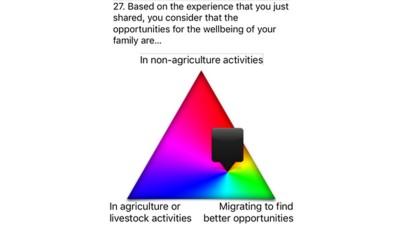 Participatory Visual